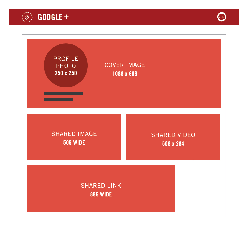 Google+ Optimized Image sizes
