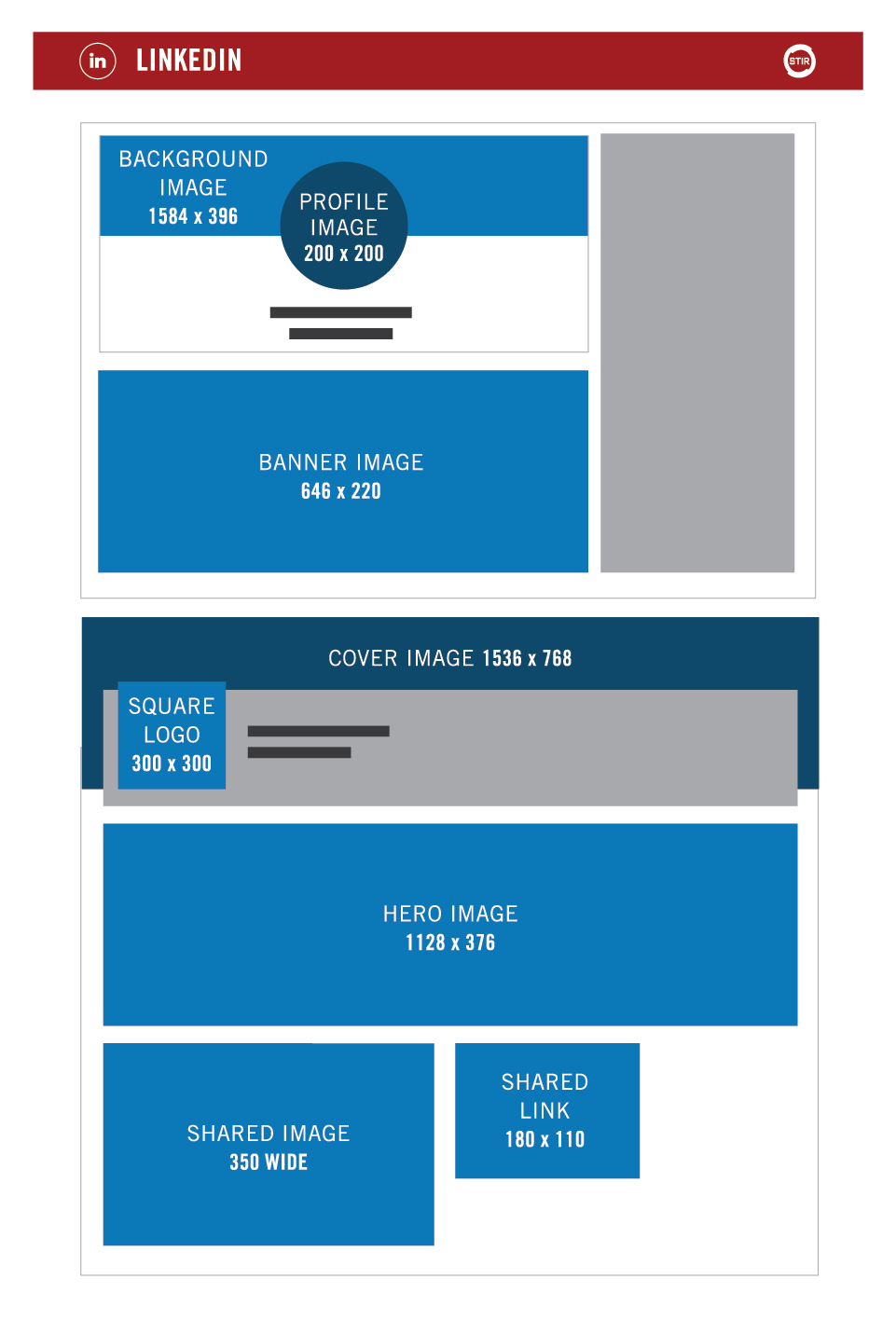 LinkedIn Optimized Image sizes