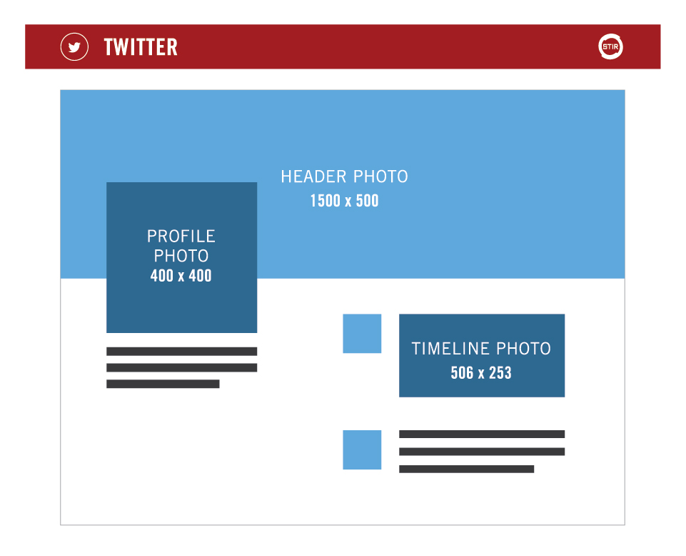 Twitter Optimized Image sizes